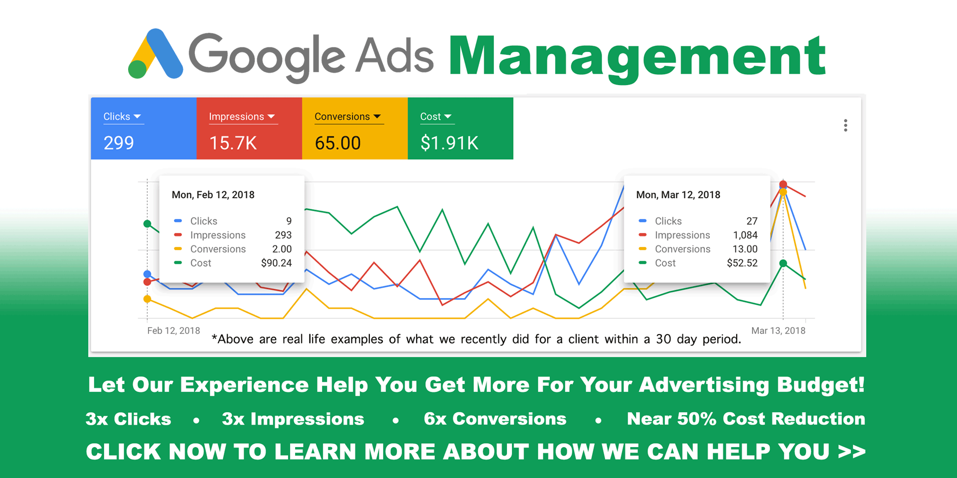 Google Ads Management Services Consultation