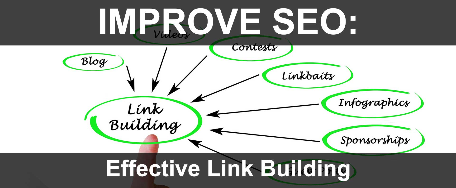 Tips on Using Incoming & Outgoing Links Effectively